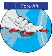 Voet/knie uitlijning en voetdrukmeting!