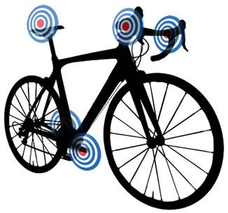Professional Bikefit pakket